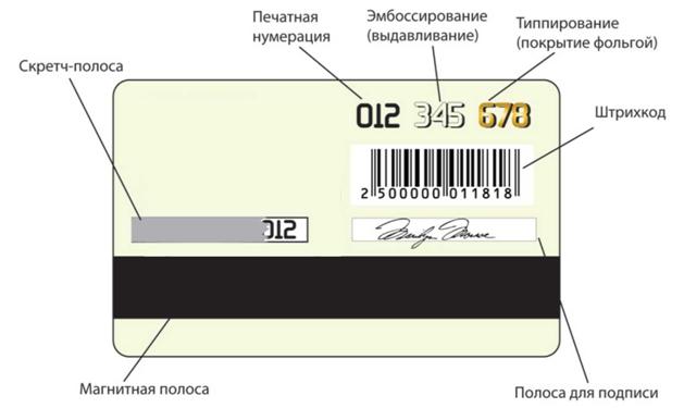 Виды нанесения на пластиковые карты в Ростове-на-Дону